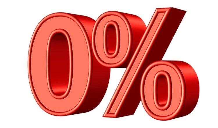 0%-os Hitelprogram