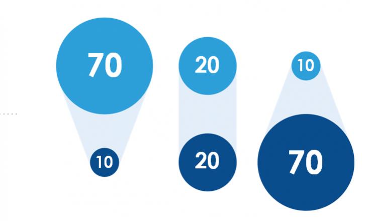 NFA-2017-KKV Támogatás mértéke